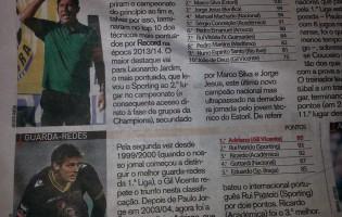 Adriano Fachini o melhor guarda-redes da Liga Zon Sagres 2013/2014 – RECORD