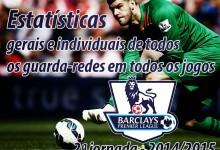 Estatísticas individuais e gerais de todos os guarda-redes em todos os jogos – Premier League – 2ª Jornada – 2014/2015