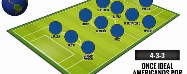 Rafael Bittencourt é o guarda-redes do onze ideal dos Americanos a jogar na Europa – Marca
