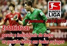 Estatísticas individuais e gerais de todos os guarda-redes em todos os jogos – Bundesliga – 1ª Jornada – 2014/2015