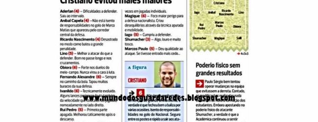 """Cristiano Figueiredo """"evitou males maiores"""" no Nacional 1-0 Académica – A Bola"""