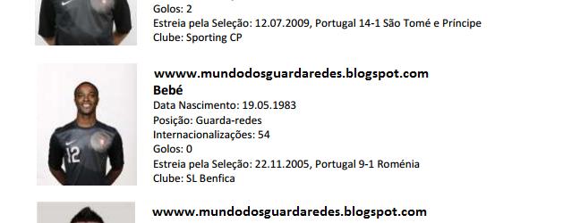 André Sousa, Bebé e Vítor Hugo convocados por Portugal para disputa de lugar no Euro'2016 de Futsal
