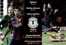 Gianluigi Buffon Vs Marc-André Ter Stegen – Estatísticas – Juventus 1-3 Barcelona – Final da Champions League 2014/2015