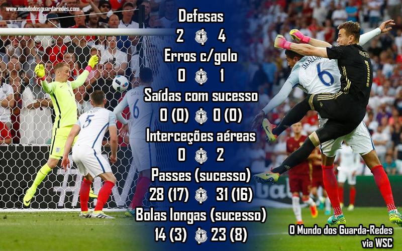 04 joe hart igor akinfeev inglaterra vs russia euro 2016