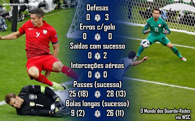 18 manuel neuer lukasz fabianski alemanha vs polonia euro 2016
