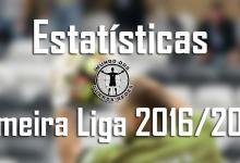 Estatísticas dos guarda-redes da Primeira Liga 2016/2017 – 2ª jornada