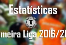Estatísticas de todos os guarda-redes da Primeira Liga 2016/2017 – 4ª jornada