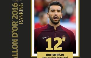 Rui Patrício ficou em 12º na Bola de Ouro