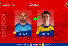 Kepa Arrizabalaga chamado à seleção A de Espanha pela primeira vez