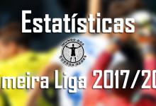 Estatísticas dos guarda-redes da Primeira Liga 2017/2018 – 3ª jornada