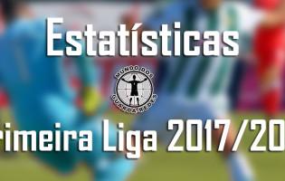 Estatísticas dos guarda-redes da Primeira Liga 2017/2018 – 5ª jornada