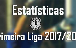 Estatísticas dos guarda-redes da Primeira Liga 2017/2018 – 6ª jornada