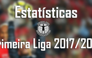 Estatísticas dos guarda-redes da Primeira Liga 2017/2018 – 10ª jornada