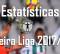 Estatísticas dos guarda-redes da Primeira Liga 2017/2018 – 14ª jornada