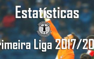 Estatísticas dos guarda-redes da Primeira Liga 2017/2018 – 15ª jornada
