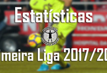 Estatísticas dos guarda-redes da Primeira Liga 2017/2018 – 16ª jornada