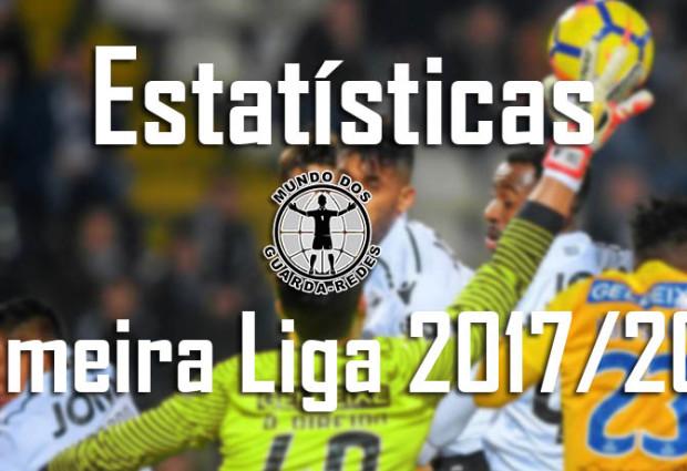 Estatísticas dos guarda-redes da Primeira Liga 2017/2018 – 20ª jornada