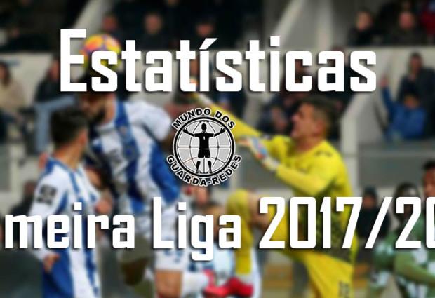 Estatísticas dos guarda-redes da Primeira Liga 2017/2018 – 21ª jornada