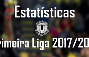 Estatísticas dos guarda-redes da Primeira Liga 2017/2018 – 22ª jornada