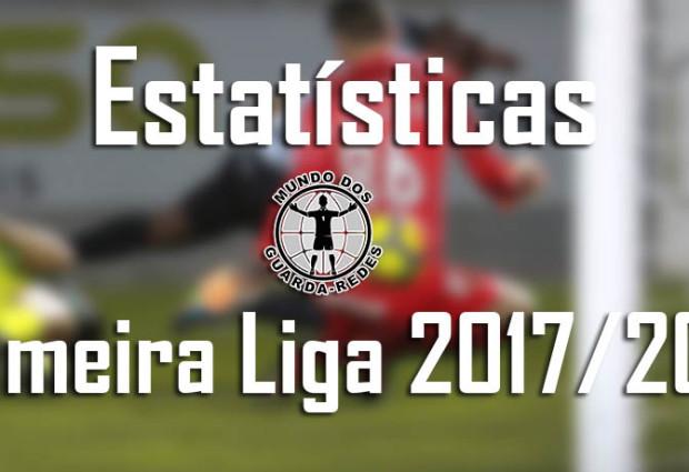 Estatísticas dos guarda-redes da Primeira Liga 2017/2018 – 24ª jornada