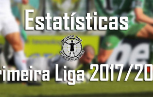 Estatísticas dos guarda-redes da Primeira Liga – 27ª jornada