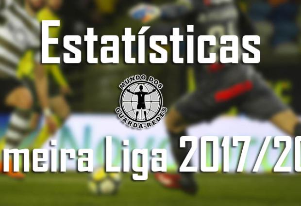 Estatísticas dos guarda-redes da Primeira Liga 2017/2018 – 29ª jornada