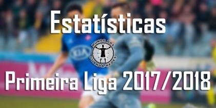 Estatísticas dos guarda-redes da Primeira Liga 2017/2018 – 31ª jornada
