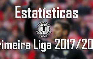 Estatísticas dos guarda-redes da Primeira Liga 2017/2018 – 33ª jornada