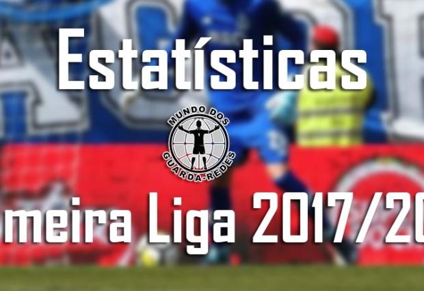 Estatísticas dos guarda-redes da Primeira Liga 2017/2018 – 34ª jornada