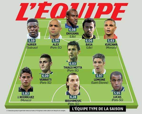 Enyeama é o guarda-redes da equipa do ano L'Équipe Ligue 1 2013/2014