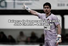 José Chastre – Leixões SC – Balanço da Temporada 2014/2015