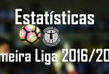 Estatísticas dos guarda-redes da Primeira Liga 2016/2017 – 1ª jornada