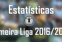 Estatísticas dos guarda-redes da Primeira Liga 2016/2017 – 3ª jornada