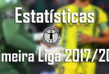 Estatísticas dos guarda-redes da Primeira Liga 2017/2018 – 2ª jornada
