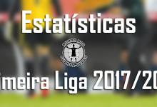 Estatísticas dos guarda-redes da Primeira Liga 2017/2018 – 7ª jornada