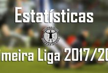Estatísticas dos guarda-redes da Primeira Liga 2017/2018 – 8ª jornada