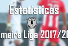 Estatísticas dos guarda-redes da Primeira Liga 2017/2018 – 9ª jornada