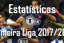 Estatísticas dos guarda-redes da Primeira Liga 2017/2018 – 11ª jornada