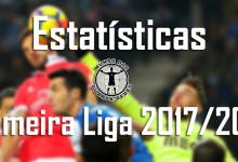 Estatísticas dos guarda-redes da Primeira Liga 2017/2018 – 13ª jornada