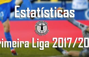 Estatísticas dos guarda-redes da Primeira Liga 2017/2018 – 23ª jornada