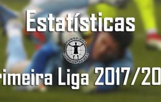Estatísticas dos guarda-redes da Primeira Liga 2017/2018 – 30ª jornada