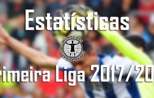 Estatísticas dos guarda-redes da Primeira Liga 2017/2018 – 32ª jornada