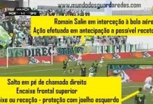 Ação do Guarda-Redes e interpretação: Romain Salin em saída a bola área – Moreirense 1-3 Sporting CP